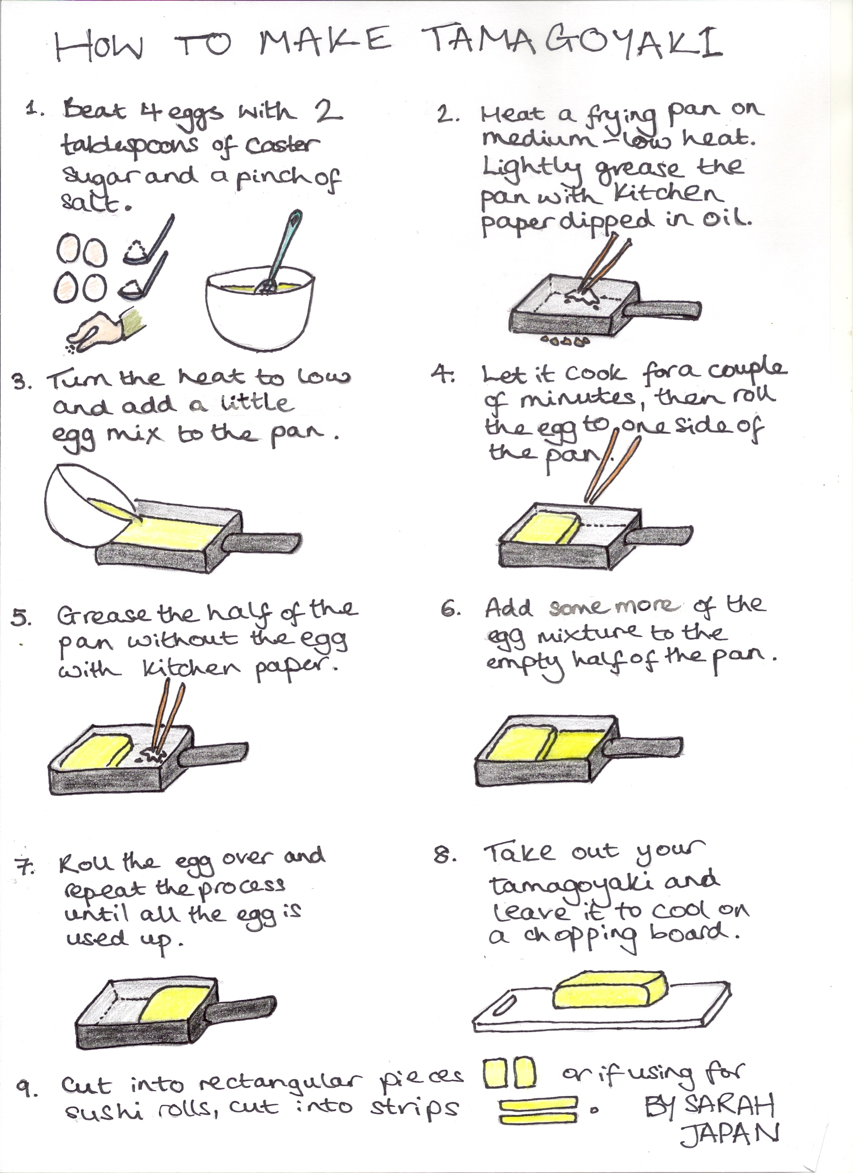 how to make eggrolls Make sure you buy rectangular egg rolls wrappers, not round wonton wrappers— both are widely available in the coolers of american supermarkets.